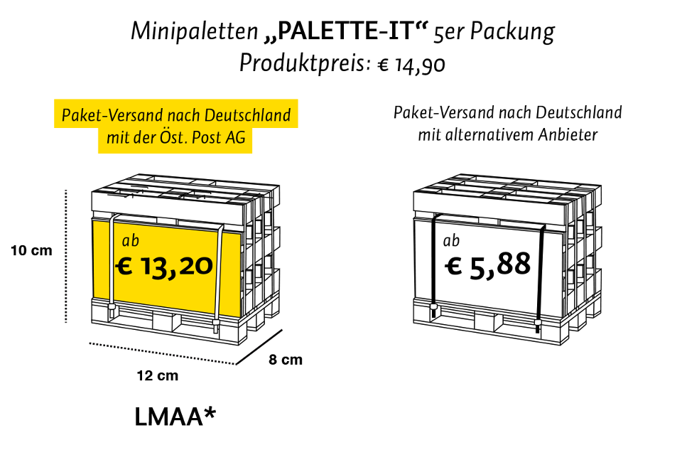 sterreichische Post vs. Pack&amp;Weg